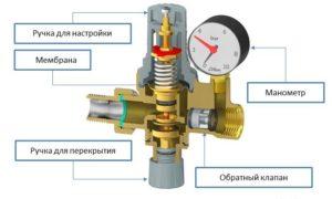Подпиточный клапан RBM обеспечивает продолжительную и бесперебойную работу системы отопления